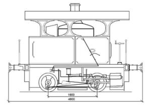 Maatschets van een Cockerill locomotief